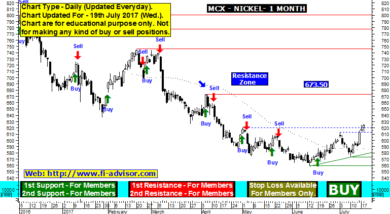 mcx nickel tips