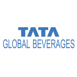 indian share market updates on TATAT GLobal
