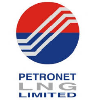 Indian stock market news on Petronet LNG