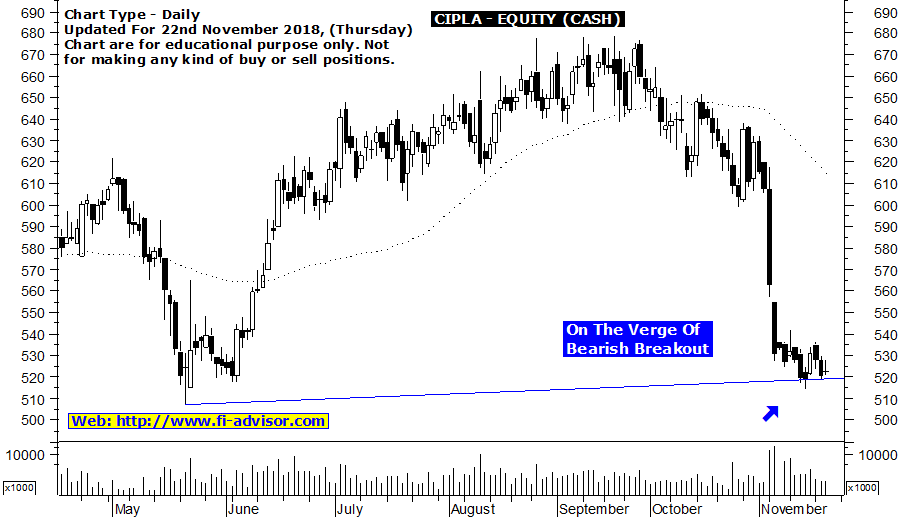 Cipla best stock tips for tomorrow