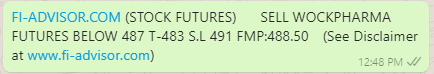 intraday-tips-24-01-2019-wockpharma-1